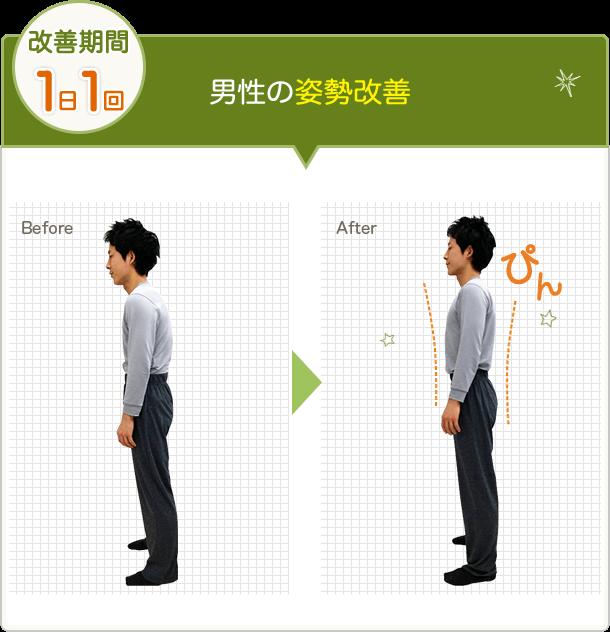 男性の姿勢改善